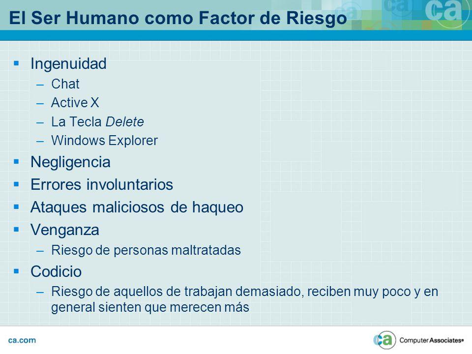 El Ser Humano como Factor de Riesgo