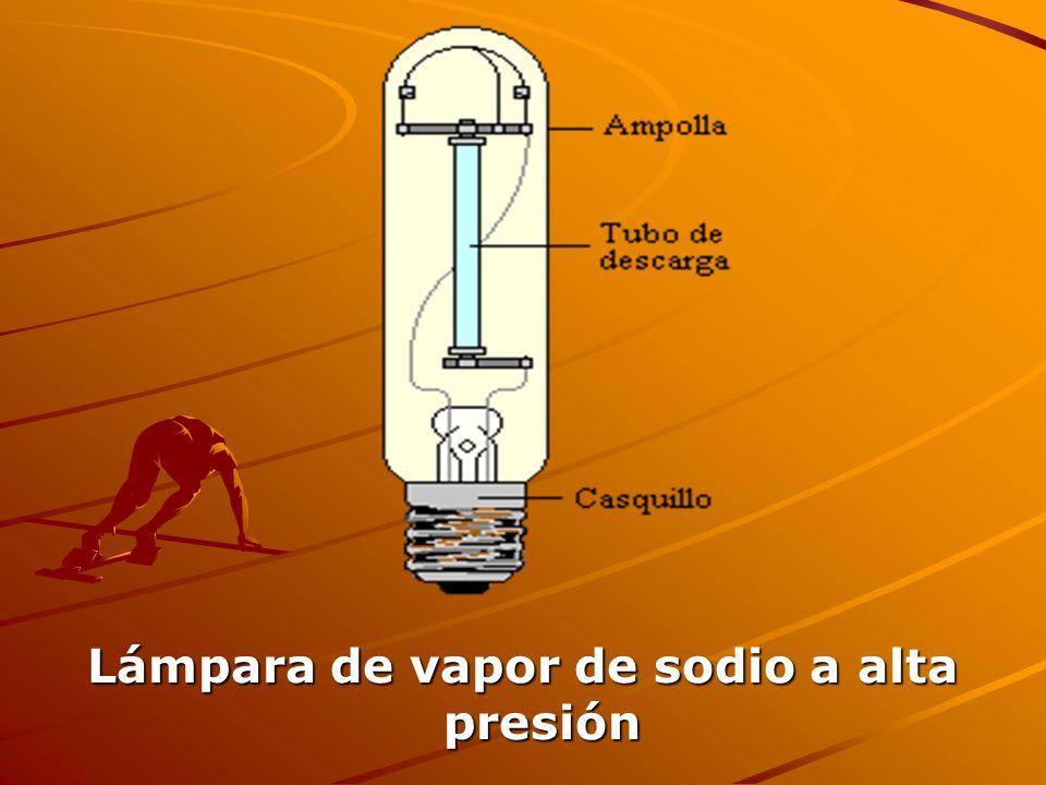 Lámpara de vapor de sodio a alta presión