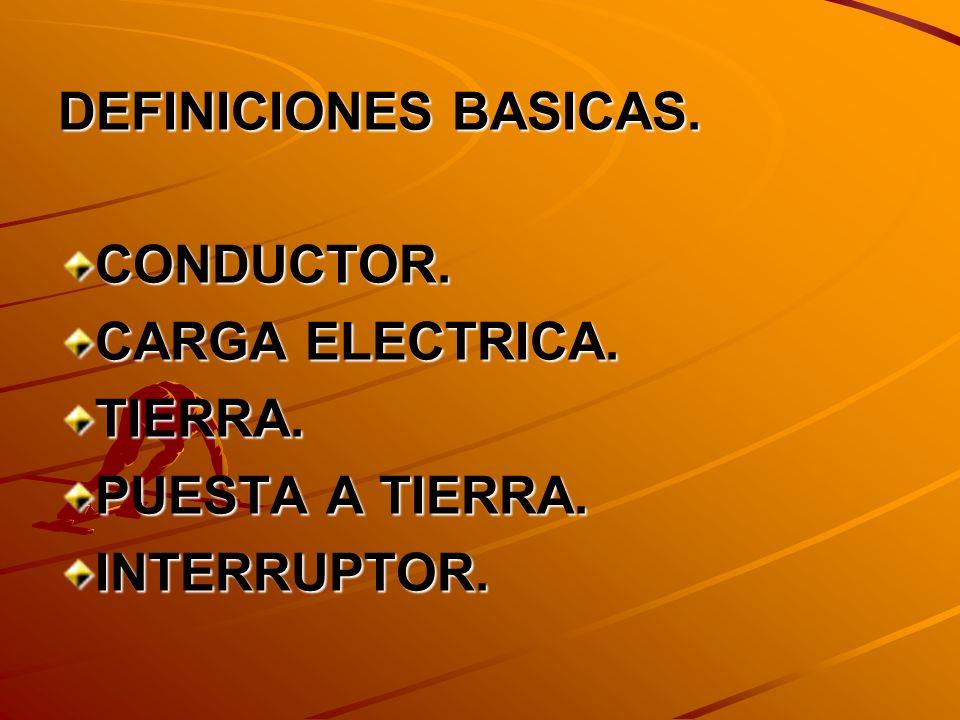 DEFINICIONES BASICAS. CONDUCTOR. CARGA ELECTRICA. TIERRA. PUESTA A TIERRA. INTERRUPTOR.