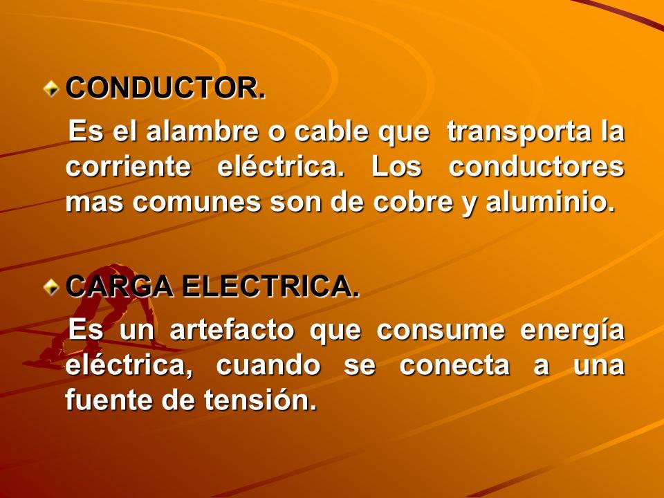 CONDUCTOR. CARGA ELECTRICA.