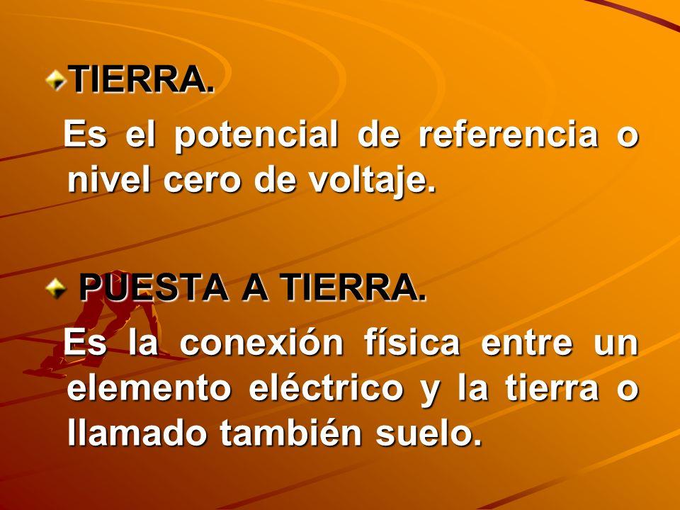 TIERRA. Es el potencial de referencia o nivel cero de voltaje. PUESTA A TIERRA.