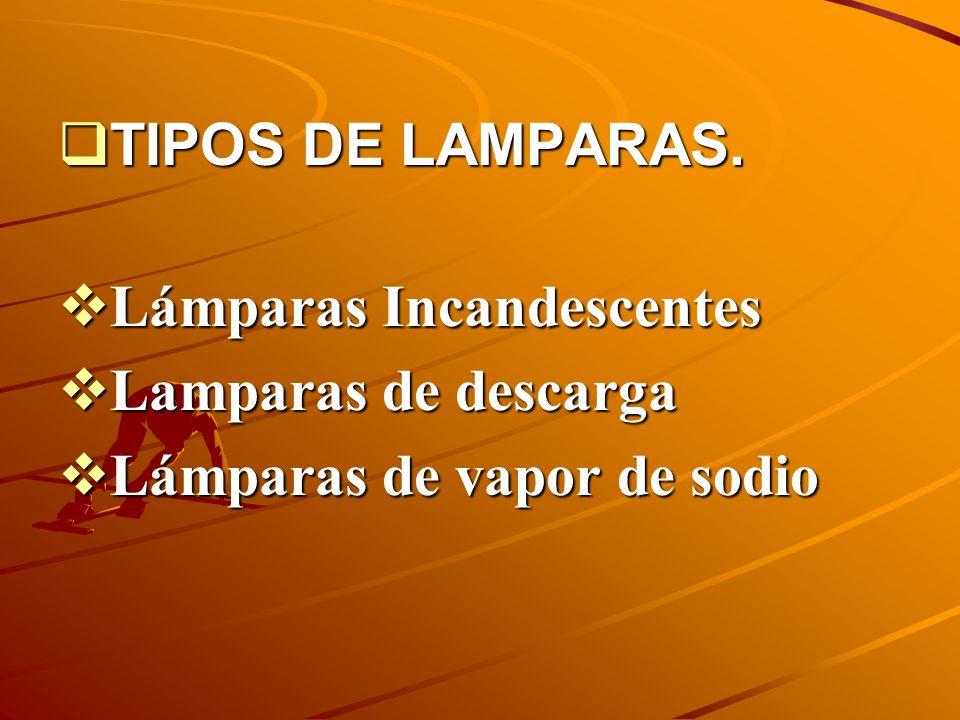 TIPOS DE LAMPARAS. Lámparas Incandescentes Lamparas de descarga Lámparas de vapor de sodio