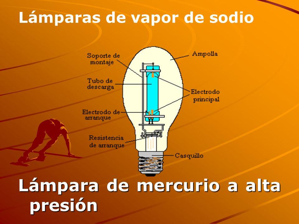Lámpara de mercurio a alta presión