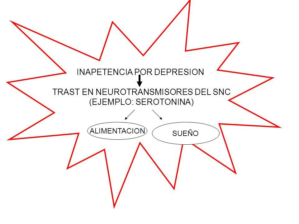 INAPETENCIA POR DEPRESION TRAST EN NEUROTRANSMISORES DEL SNC
