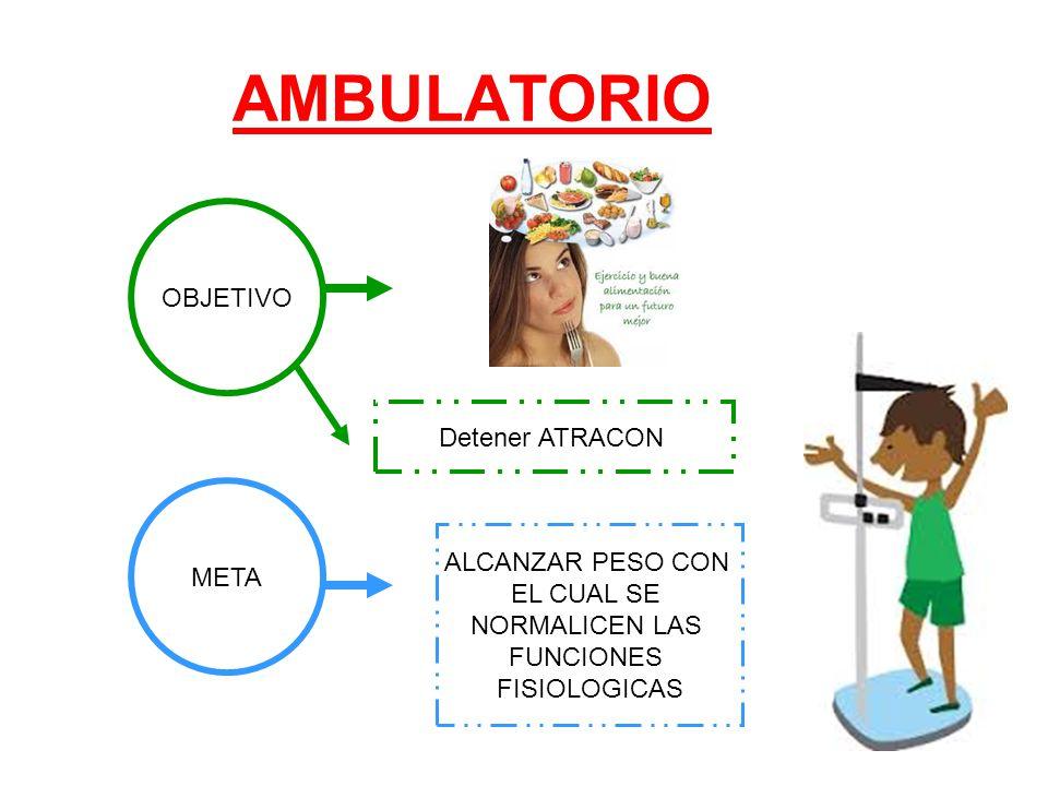 AMBULATORIO OBJETIVO Detener ATRACON META ALCANZAR PESO CON EL CUAL SE