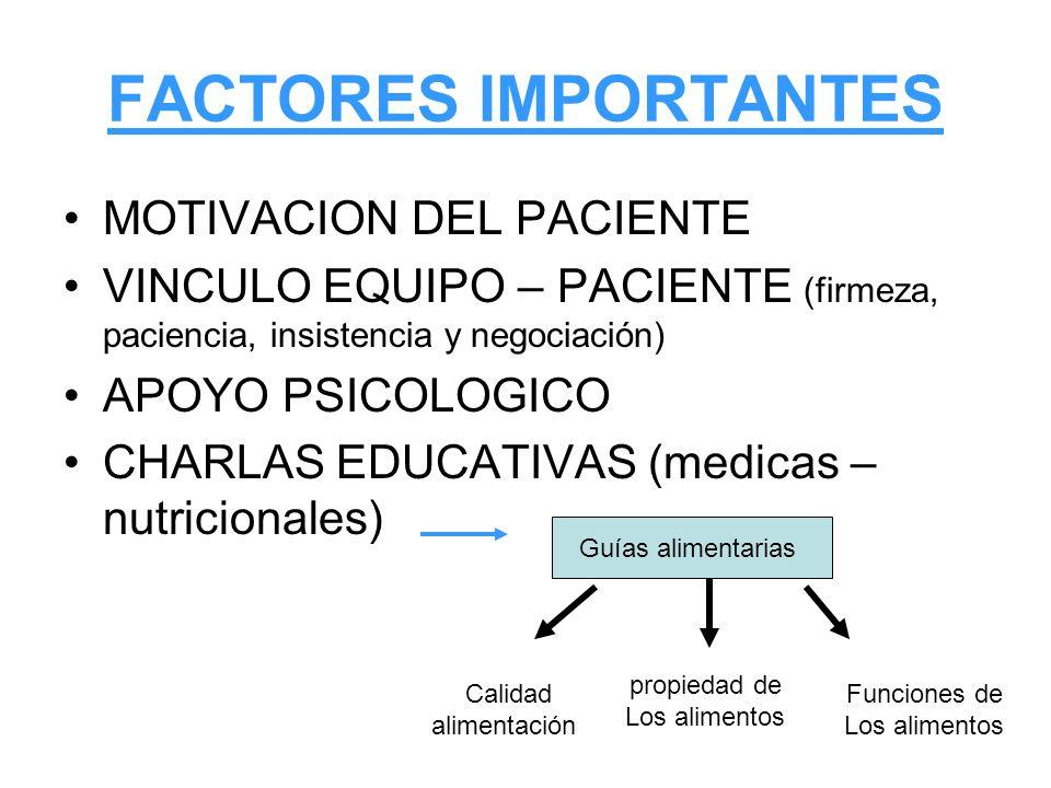 FACTORES IMPORTANTES MOTIVACION DEL PACIENTE