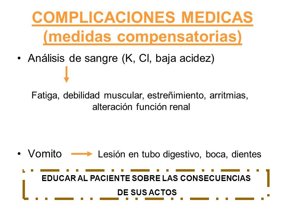 COMPLICACIONES MEDICAS (medidas compensatorias)
