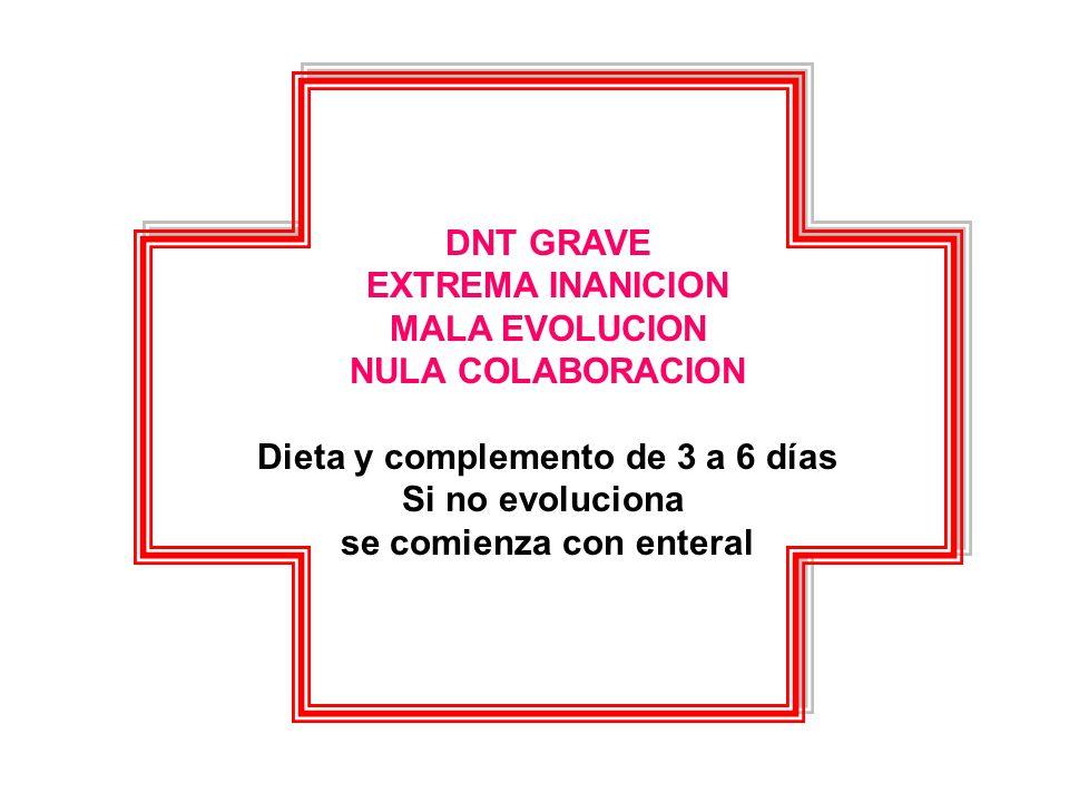 Dieta y complemento de 3 a 6 días se comienza con enteral