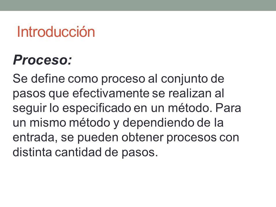 Introducción Proceso: