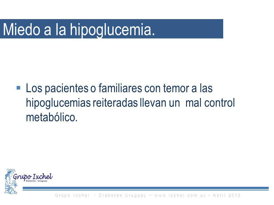 Miedo a la hipoglucemia.