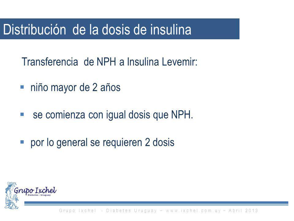 Distribución de la dosis de insulina