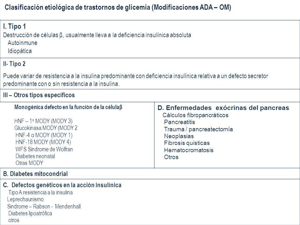 Clasificación etiológica de trastornos de glicemia (Modificaciones ADA – OM)