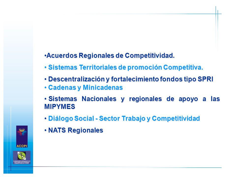 Acuerdos Regionales de Competitividad.