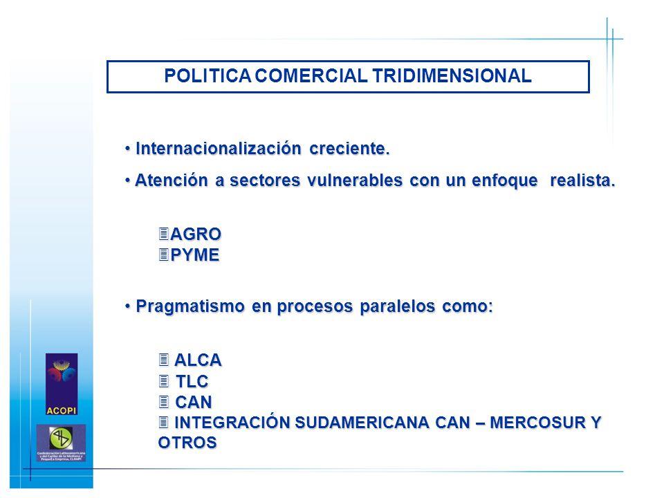 POLITICA COMERCIAL TRIDIMENSIONAL