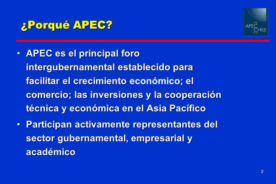 ¿Porqué APEC