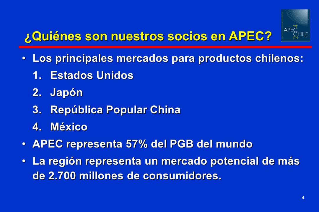 ¿Quiénes son nuestros socios en APEC