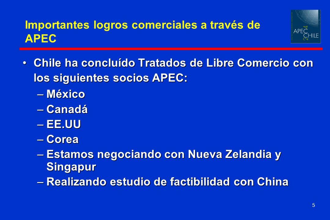 Importantes logros comerciales a través de APEC