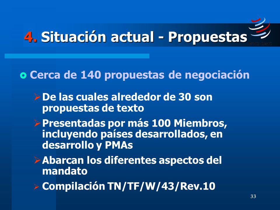 4. Situación actual - Propuestas