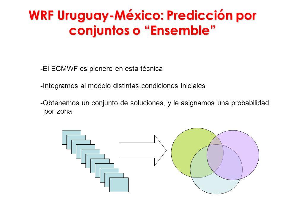 WRF Uruguay-México: Predicción por conjuntos o Ensemble