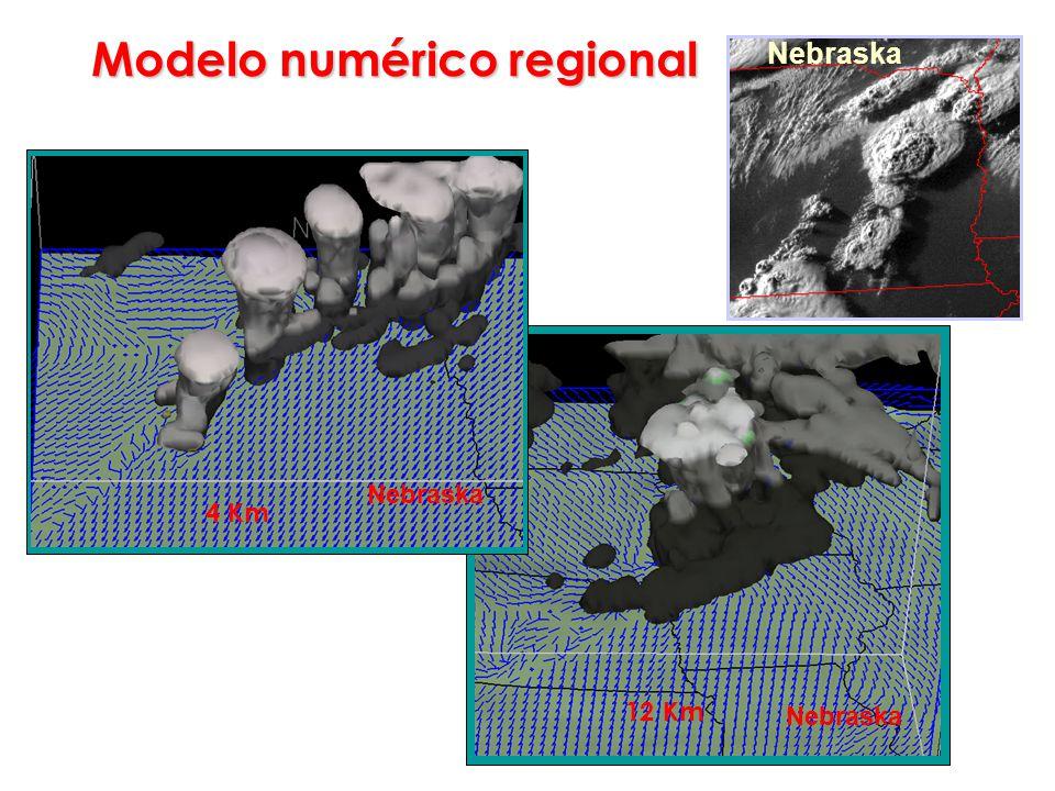 Modelo numérico regional