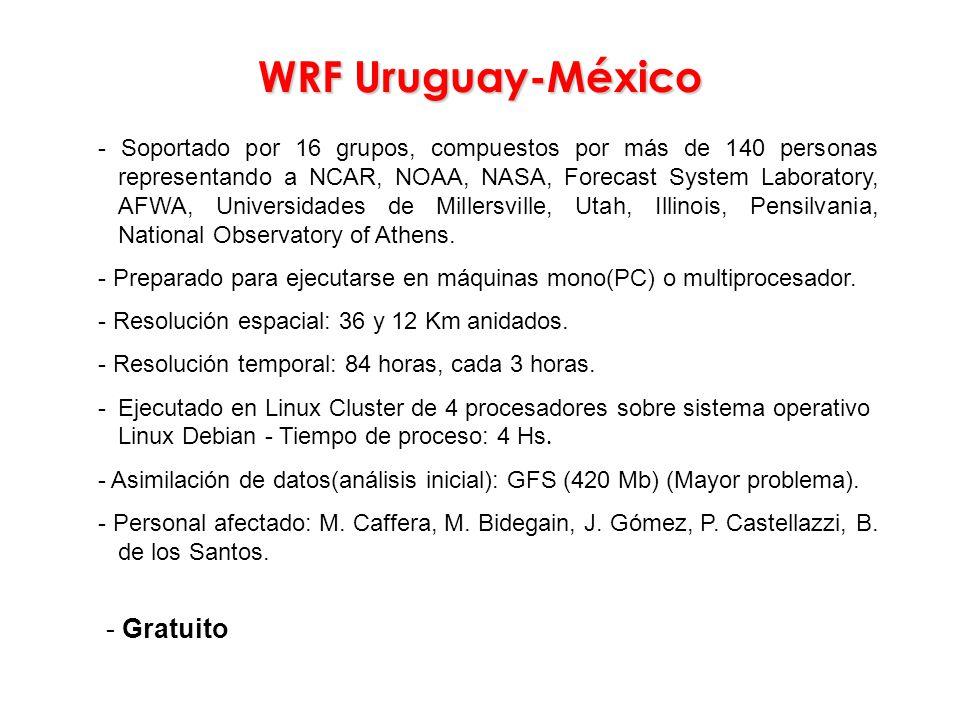 WRF Uruguay-México - Gratuito