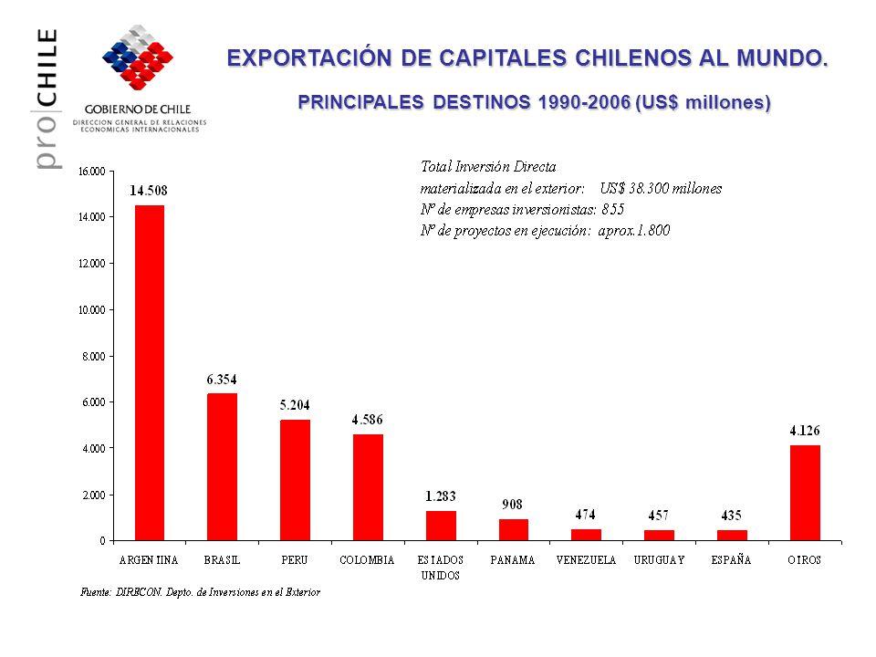 PRINCIPALES DESTINOS 1990-2006 (US$ millones)