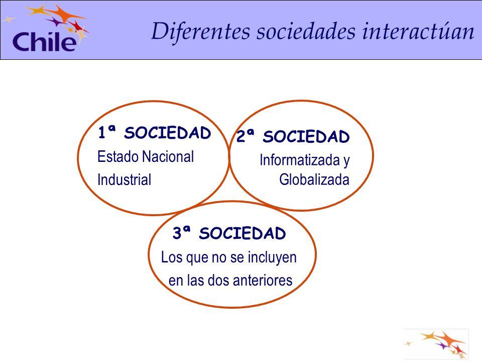Diferentes sociedades interactúan