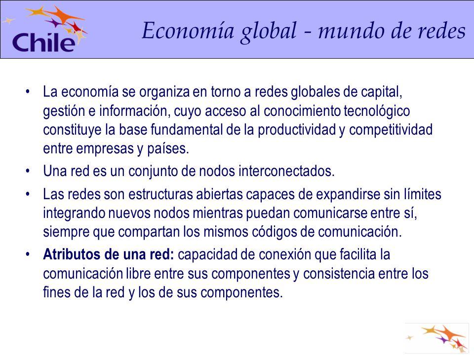 Economía global - mundo de redes
