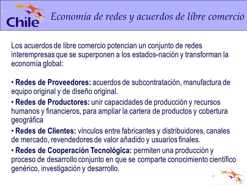 Economía de redes y acuerdos de libre comercio