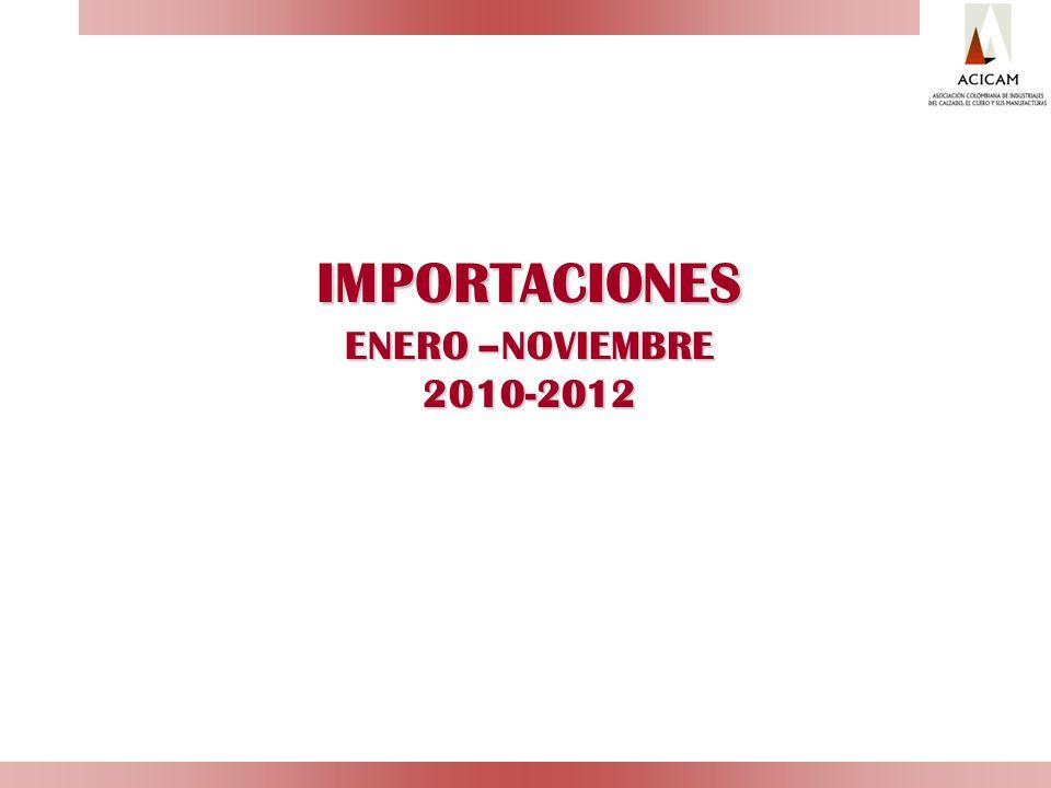 IMPORTACIONES ENERO –NOVIEMBRE 2010-2012