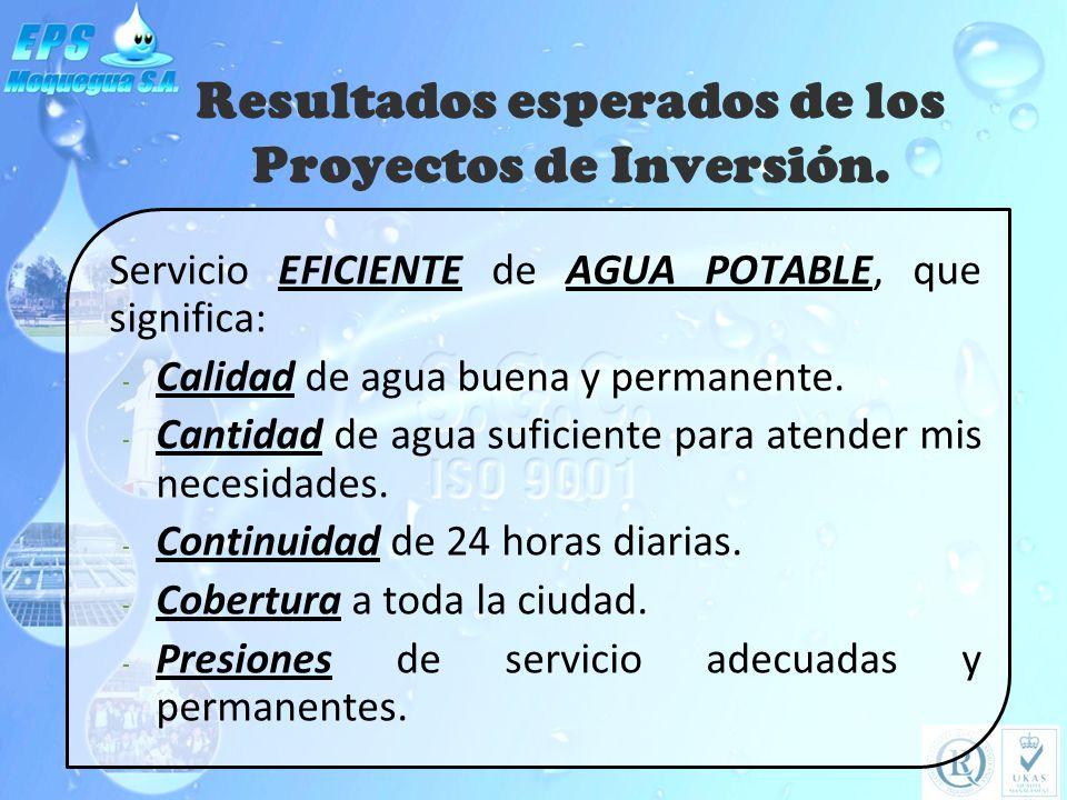 Resultados esperados de los Proyectos de Inversión.
