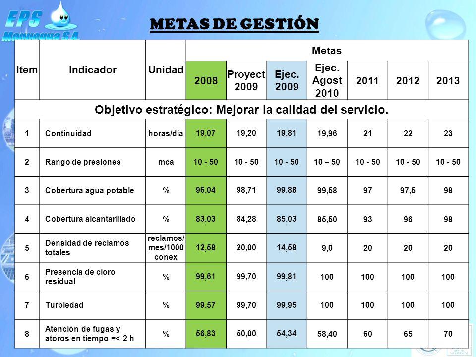 Objetivo estratégico: Mejorar la calidad del servicio.