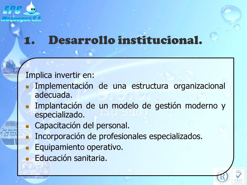 1. Desarrollo institucional.