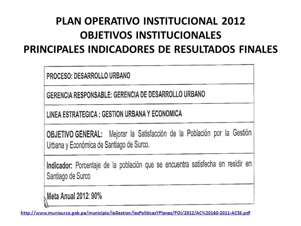 PLAN OPERATIVO INSTITUCIONAL 2012 OBJETIVOS INSTITUCIONALES PRINCIPALES INDICADORES DE RESULTADOS FINALES