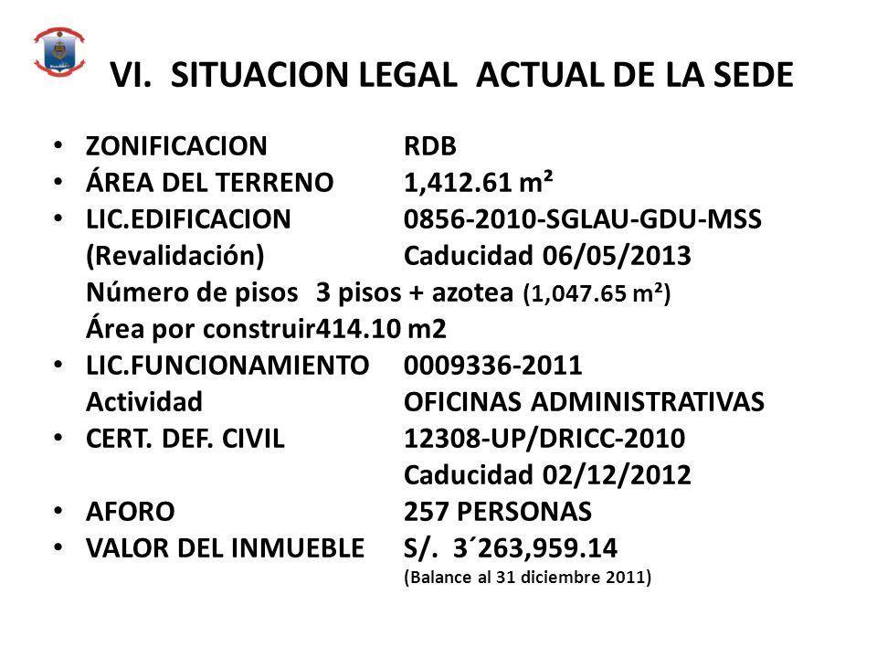 VI. SITUACION LEGAL ACTUAL DE LA SEDE