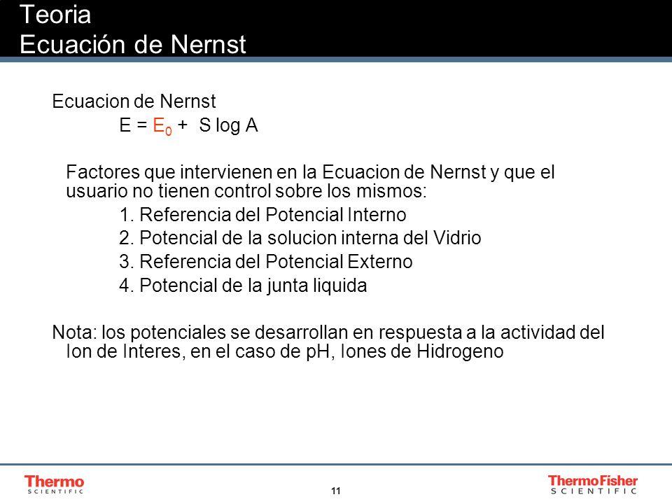 Teoria Ecuación de Nernst