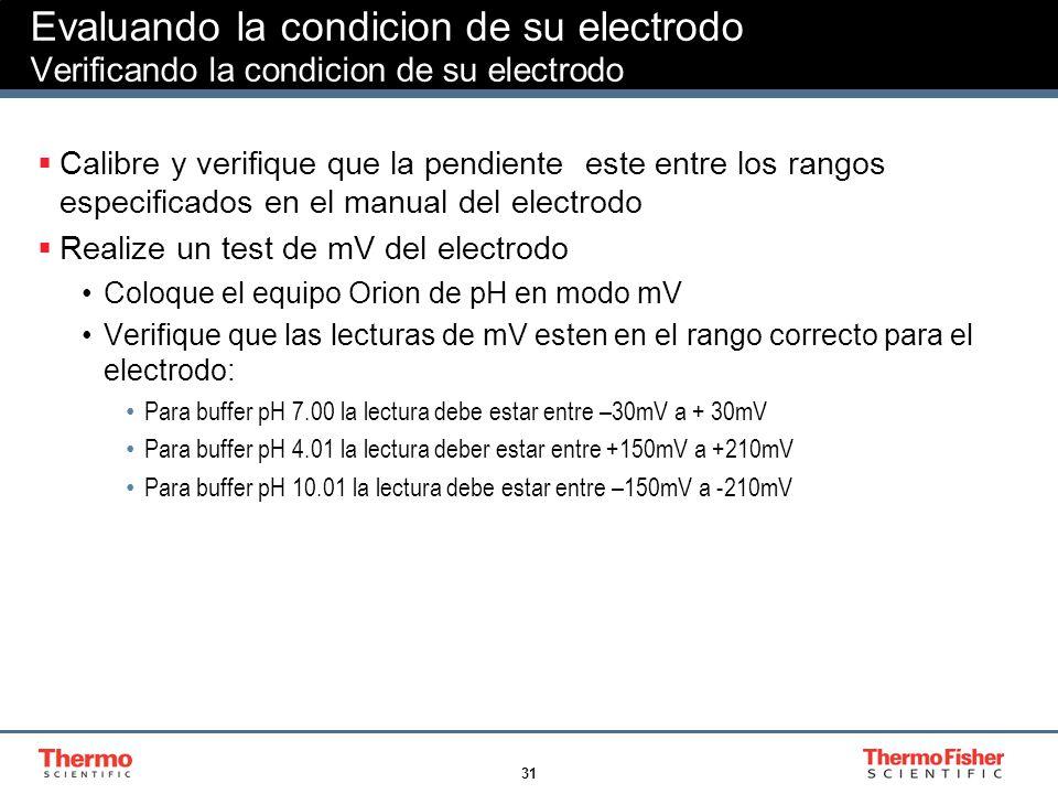 Evaluando la condicion de su electrodo Verificando la condicion de su electrodo