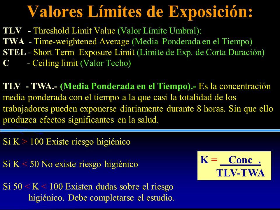 Valores Límites de Exposición: