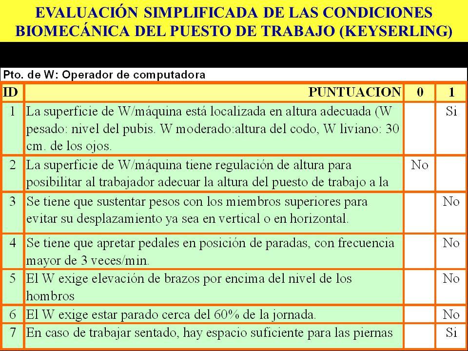 EVALUACIÓN SIMPLIFICADA DE LAS CONDICIONES