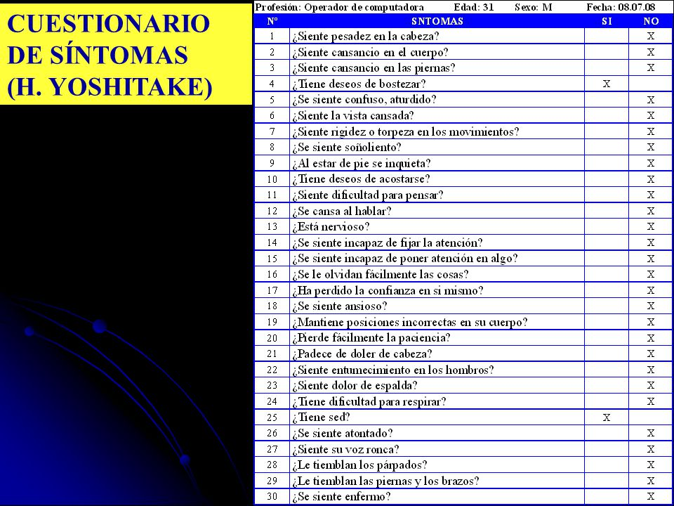 CUESTIONARIO DE SÍNTOMAS