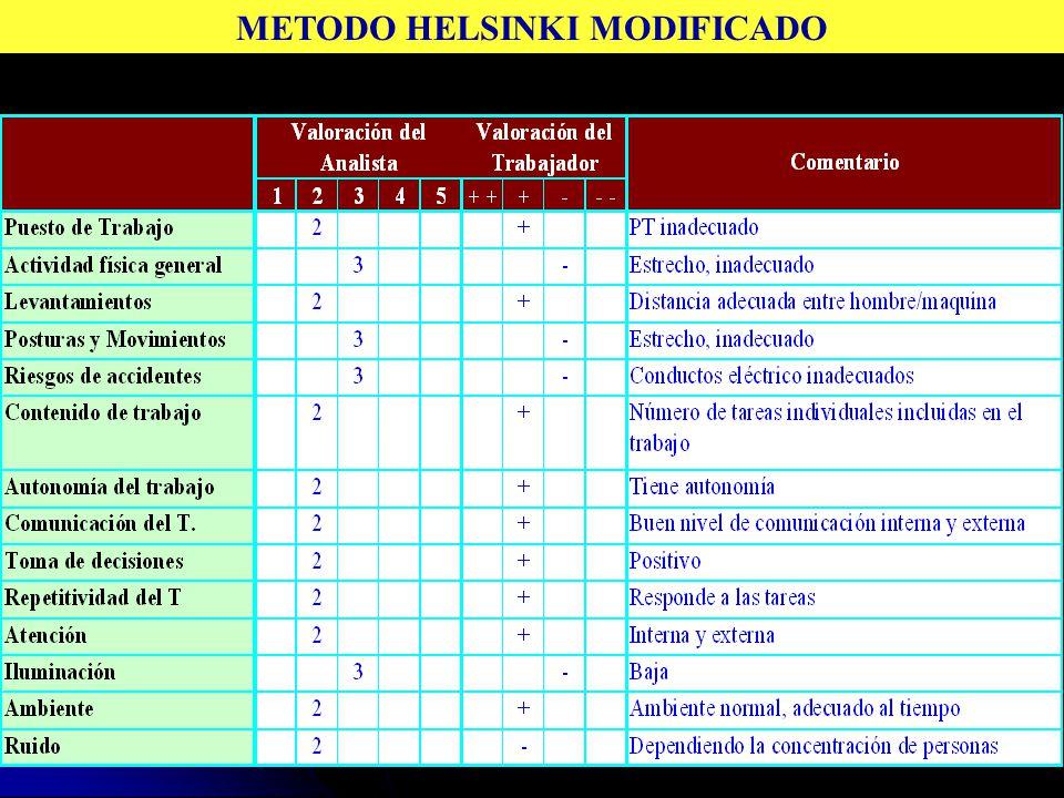 METODO HELSINKI MODIFICADO