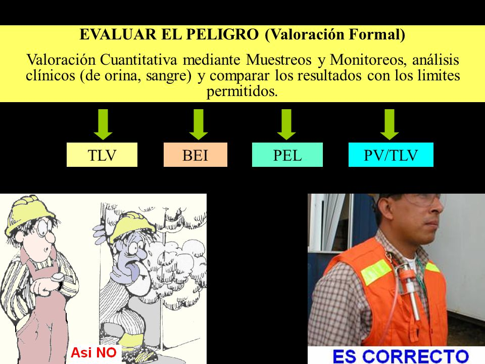 EVALUAR EL PELIGRO (Valoración Formal)