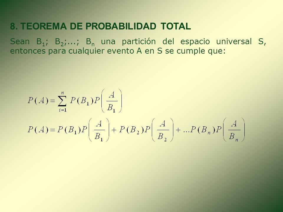 8. TEOREMA DE PROBABILIDAD TOTAL