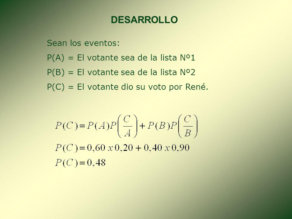 DESARROLLO Sean los eventos: P(A) = El votante sea de la lista Nº1