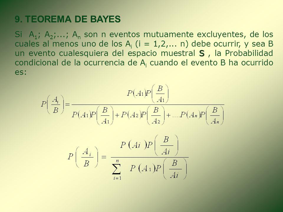 9. TEOREMA DE BAYES