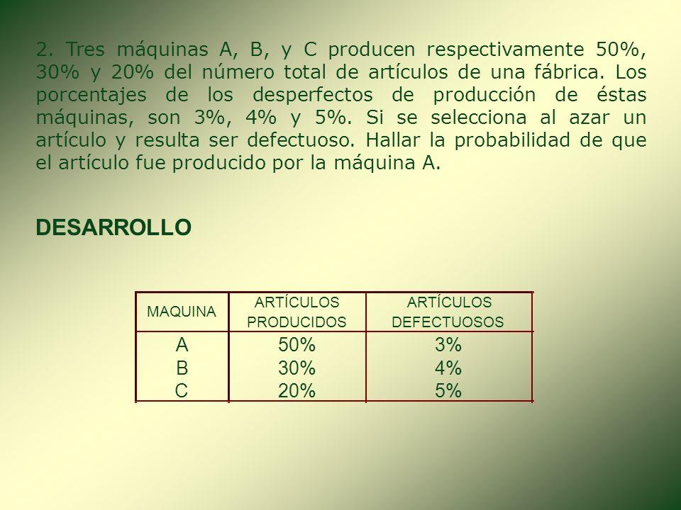 2. Tres máquinas A, B, y C producen respectivamente 50%, 30% y 20% del número total de artículos de una fábrica. Los porcentajes de los desperfectos de producción de éstas máquinas, son 3%, 4% y 5%. Si se selecciona al azar un artículo y resulta ser defectuoso. Hallar la probabilidad de que el artículo fue producido por la máquina A.