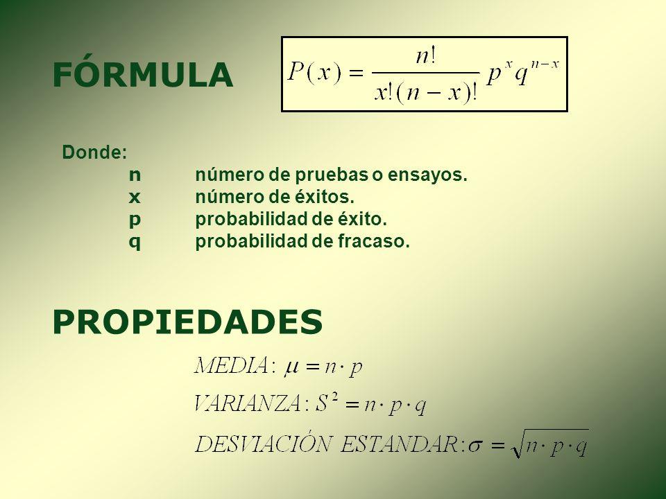 FÓRMULA PROPIEDADES Donde: n número de pruebas o ensayos.