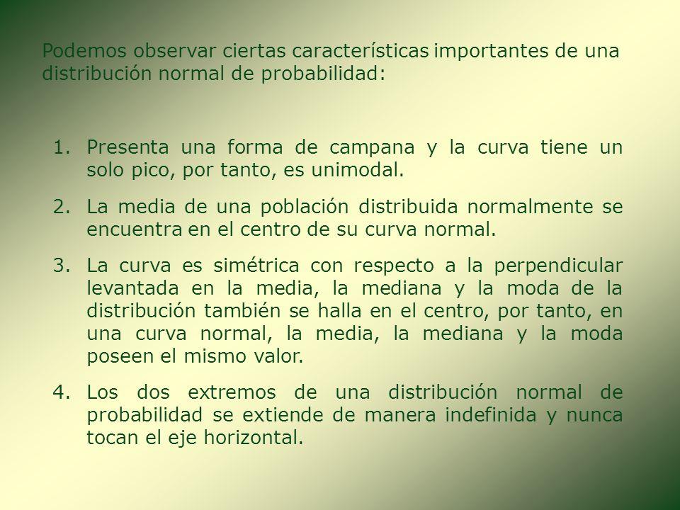 Podemos observar ciertas características importantes de una distribución normal de probabilidad: