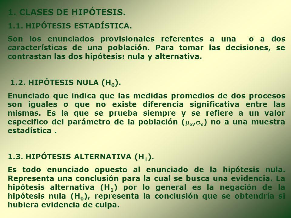 1. CLASES DE HIPÓTESIS. 1.1. HIPÓTESIS ESTADÍSTICA.