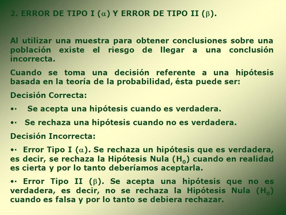 2. ERROR DE TIPO I () Y ERROR DE TIPO II ().